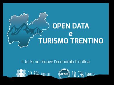 turismo-e-open-data